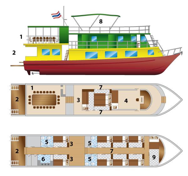 Snorkeling liveaboard deck plan
